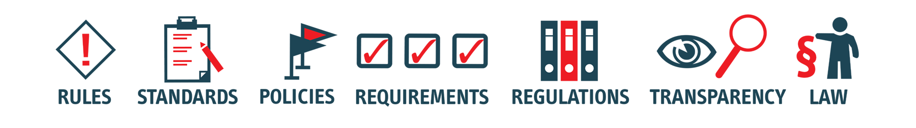 Rules, Standards, Policies, Requirements, Regulations, Transparency, and Law